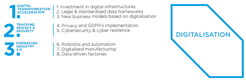 Main digitalisation market trends identified by Luxinnovation