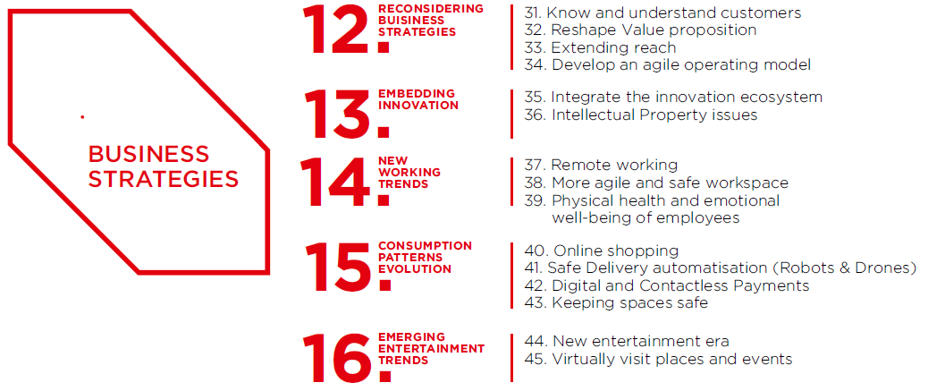 New business strategies is one of the major post COVID-19 market trends identified by Luxinnovation