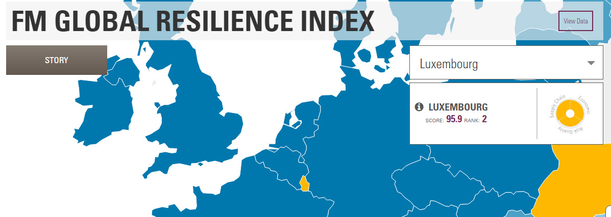 Index luxembourg 2017