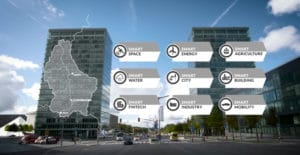 Luxembourg, national testbed for smart technologies